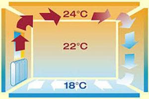 Утеплення підлоги та перекриття фото